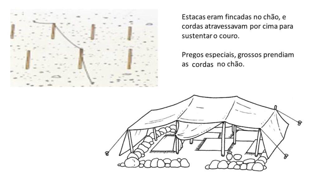 habitações nos tempos bíblicos - tendas