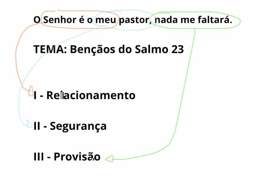 sermão textual como fazer salmo 23