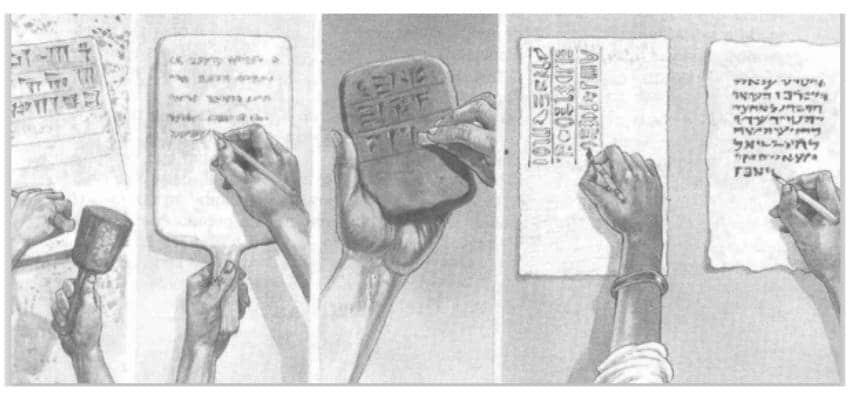 formas de escrita da bíblia sagrada