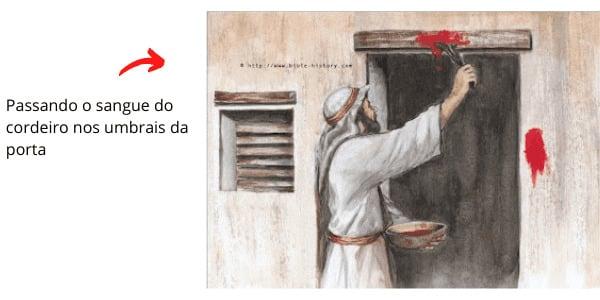 sangue na porta-páscoa-festas judaicas