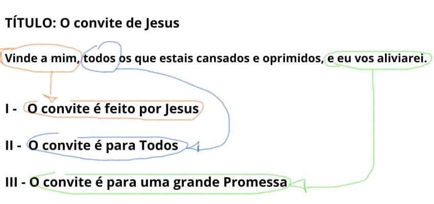esboço de sermão textual mateus 11-28