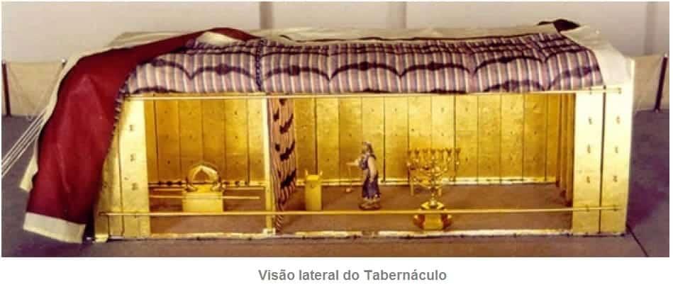 tabernaculo-ouro-siginificado